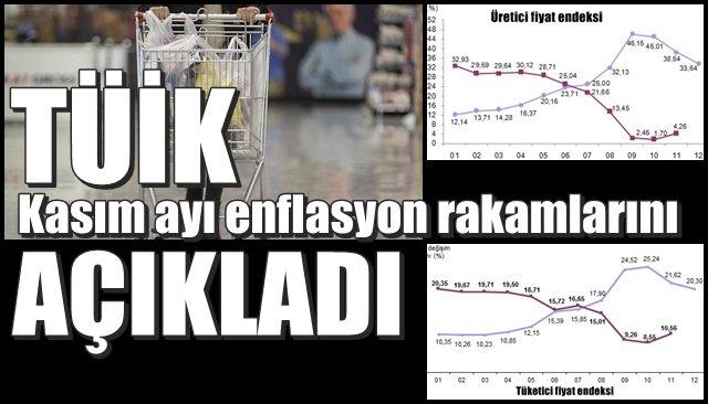 TÜİK Enflasyon rakamlarını açıkladı…