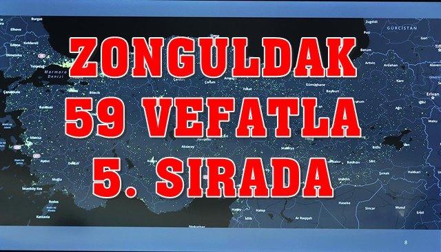 ZONGULDAK 59 VEFATLA 5. SIRADA