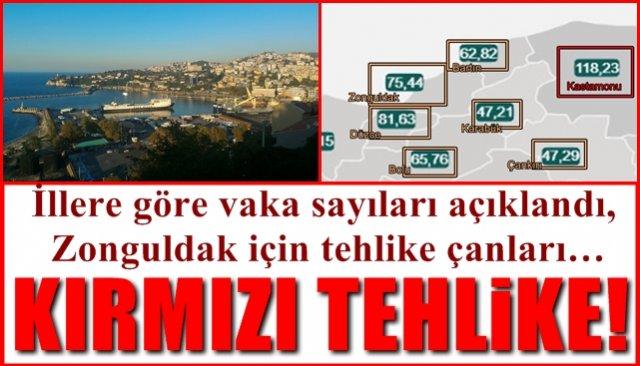 İllere göre vaka sayıları açıklandı, Zonguldak için tehlike çanları… KIRMIZI TEHLİKE!