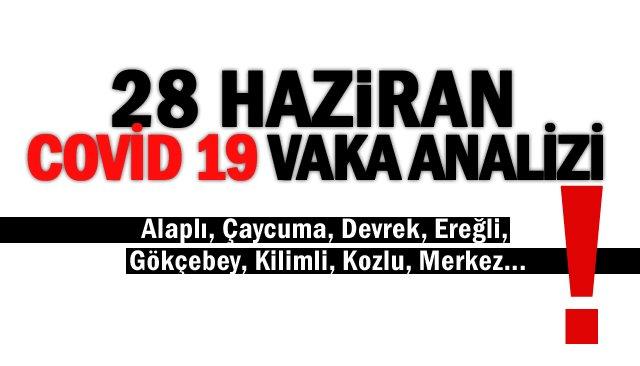 28 HAZİRAN COVİD 19 VAKA ANALİZİ