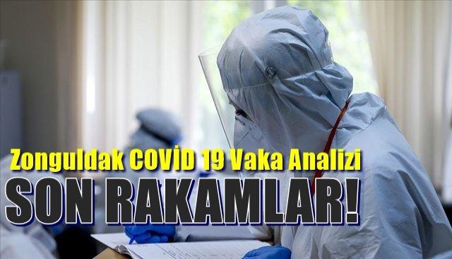 Zonguldak COVİD 19 Vaka Analizi… SON RAKAMLAR